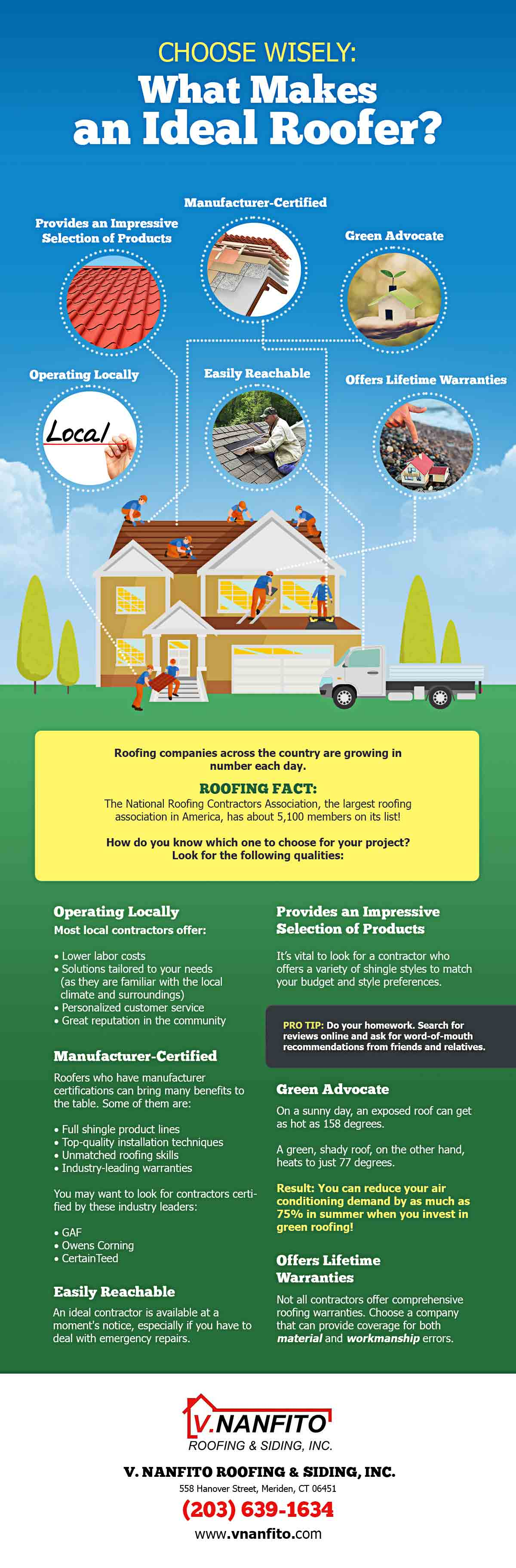 Infographics Choose Wisely What Makes An Ideal Roofer